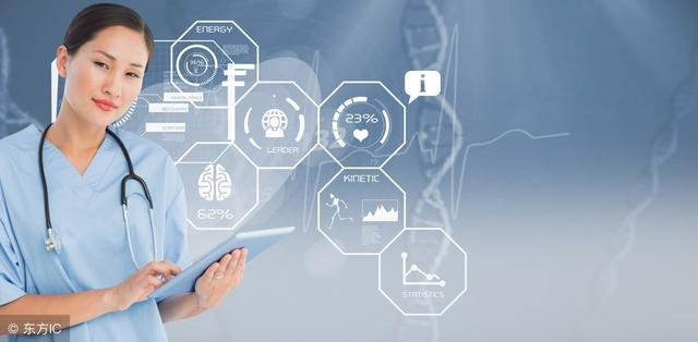 """""""医疗器械+互联网""""未来发展前景如何?(忠华医疗)平台正式上线"""